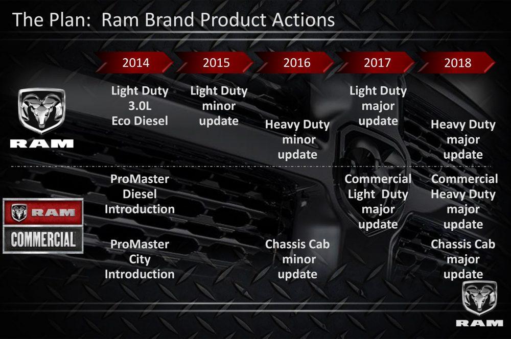 2018 Ram 2500 1