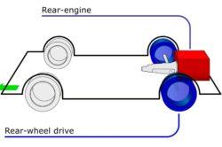 Rear Wheel Drive RWD 250x166