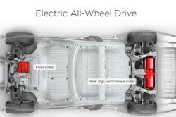 Tesla Model S pERFORMANCE 250x166