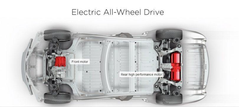 Tesla Model S pERFORMANCE 810x363