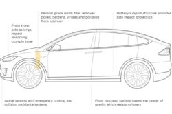 Tesla Model X sketch 250x166
